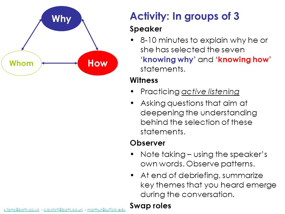 Activity: In groups of 3 Why How Speaker