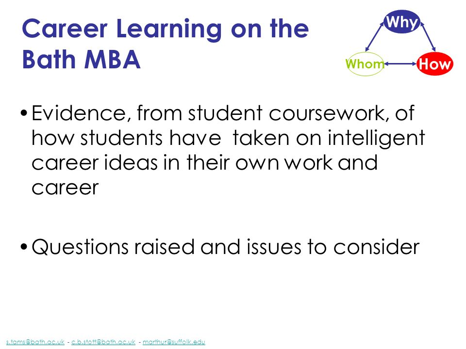 Career Learning on the Bath MBA