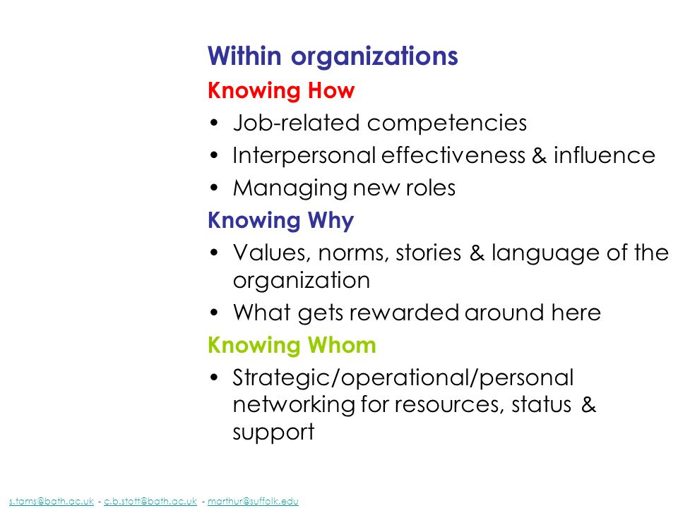 Within organizations Knowing How Job-related competencies