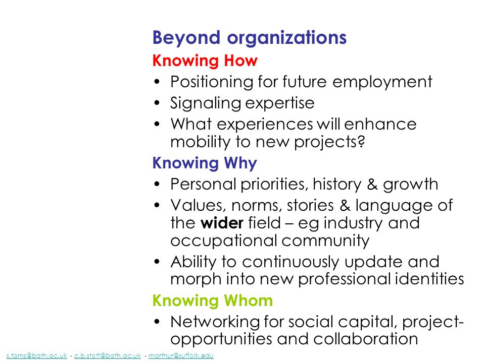 Beyond organizations Knowing How Positioning for future employment