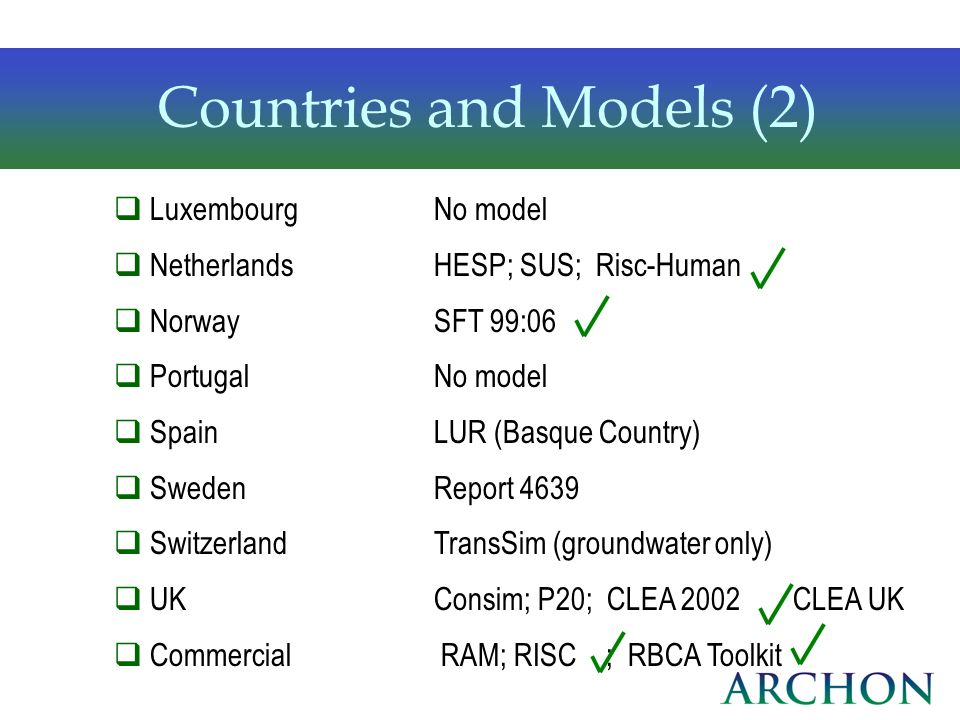 Countries and Models (2)