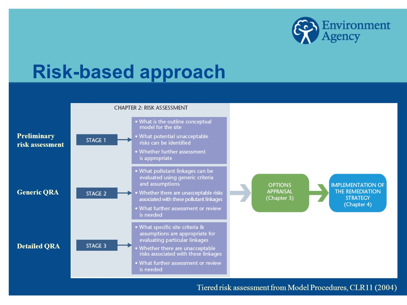 Risk-based approach Preliminary risk assessment. Generic QRA.