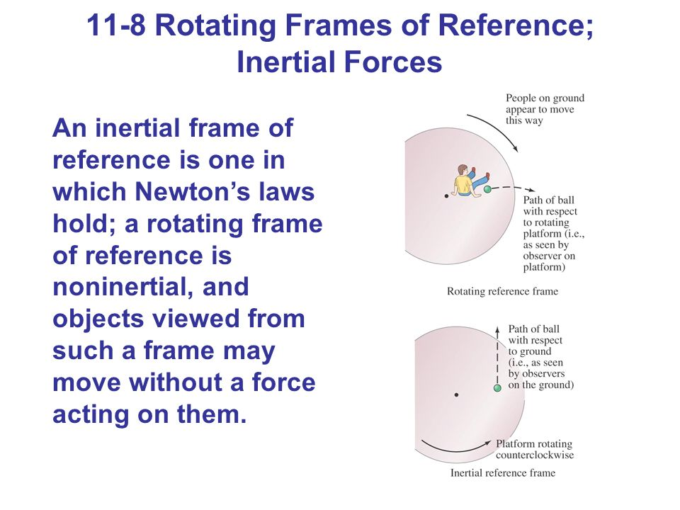 Angular Momentum; General Rotation - ppt video online download