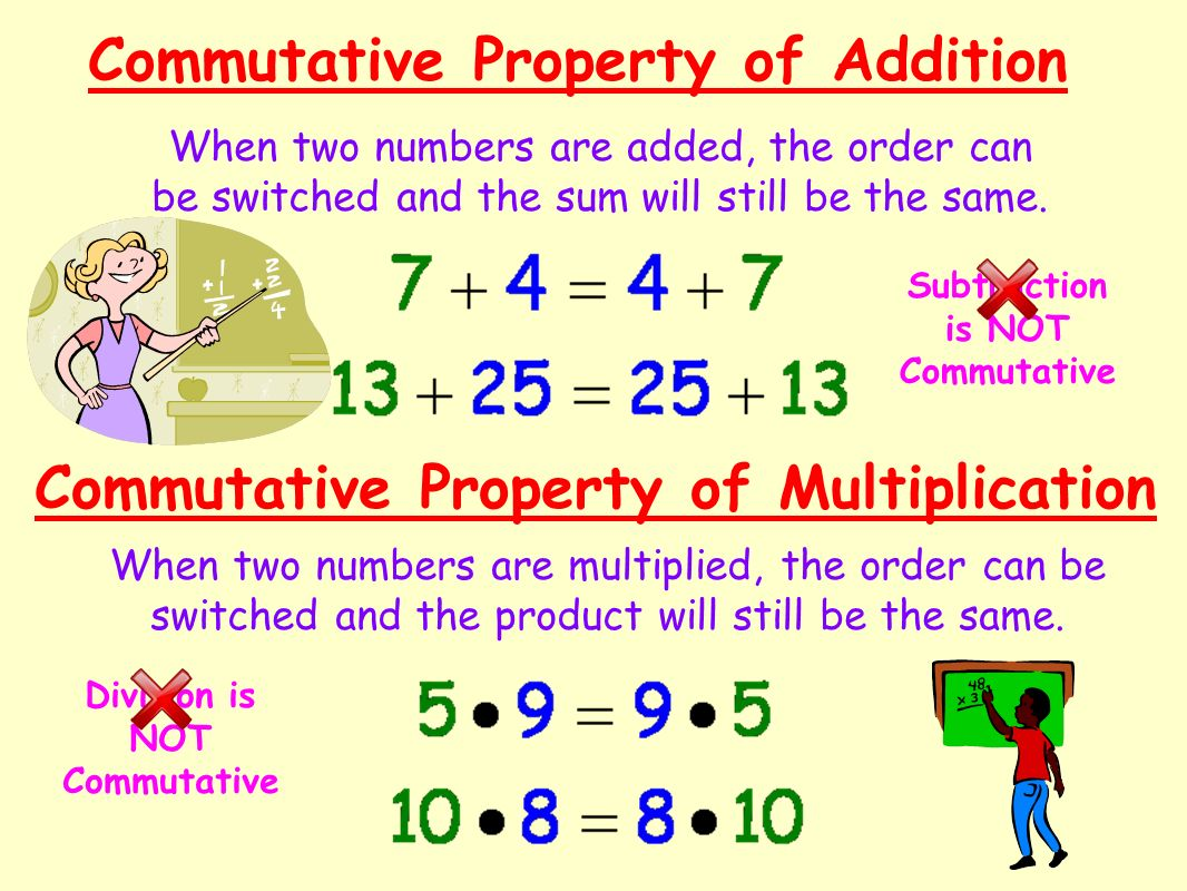 Subtraction is NOT Commutative Division is NOT Commutative