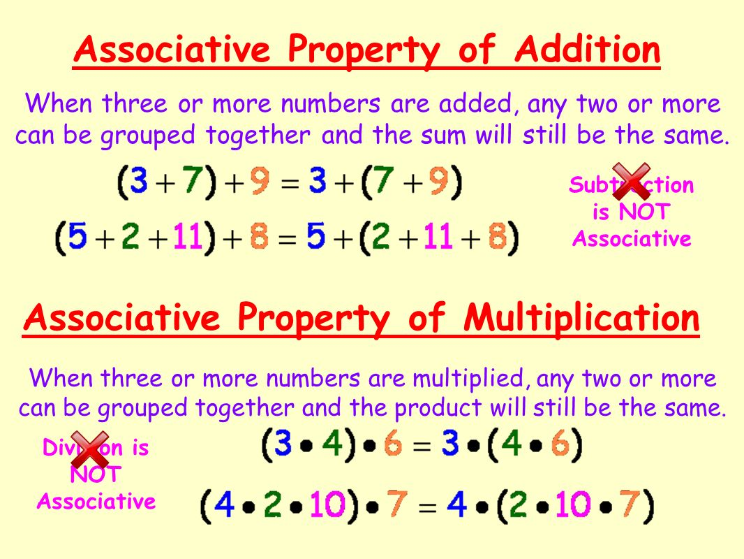 Subtraction is NOT Associative Division is NOT Associative
