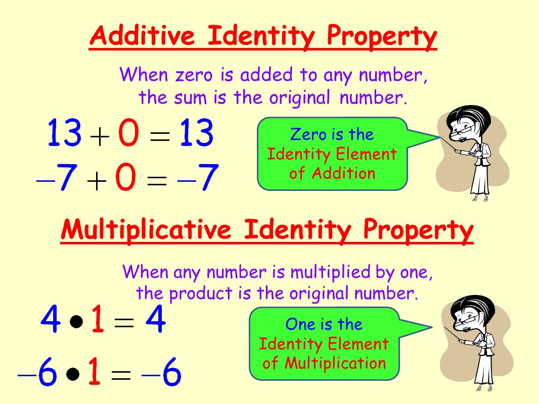 Additive Identity Property