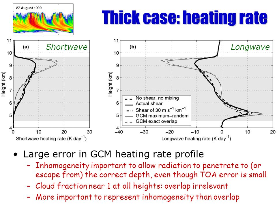 Thick case: heating rate