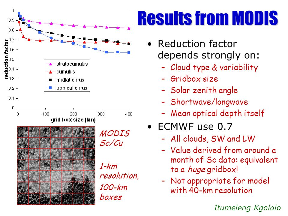 Results from MODIS Reduction factor depends strongly on: ECMWF use 0.7