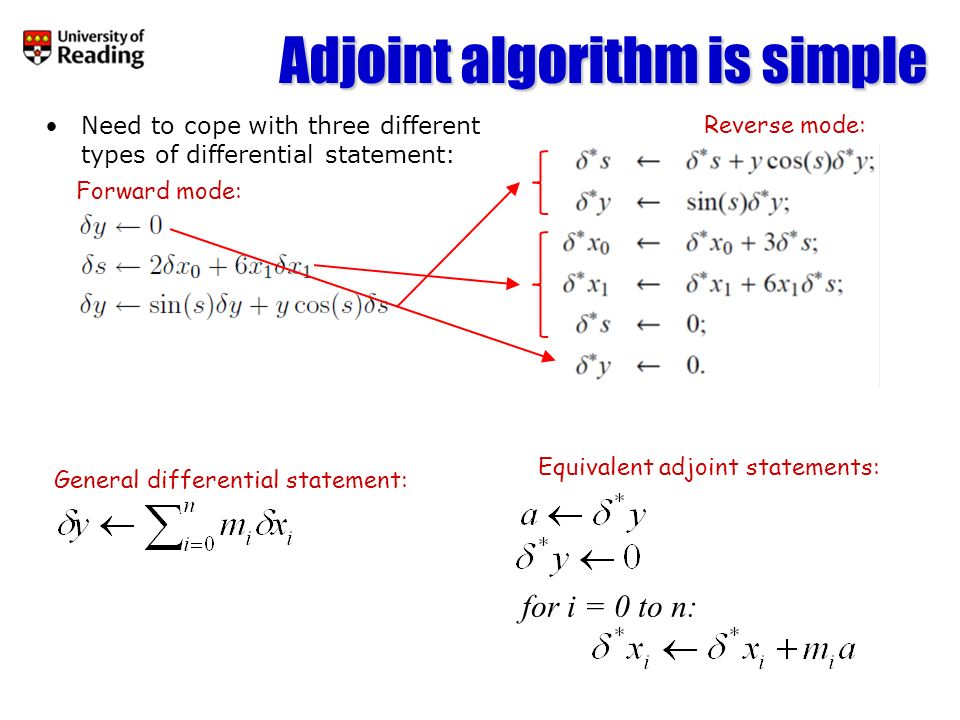 Adjoint algorithm is simple