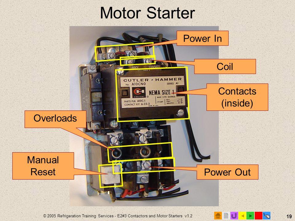 funky motor starter coil model