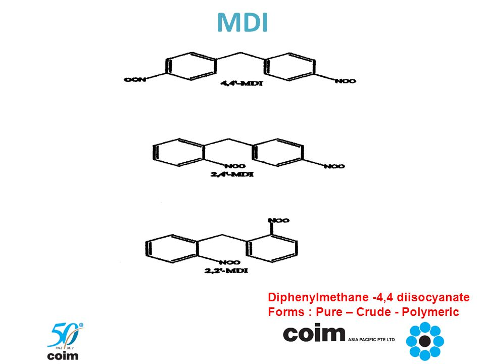 Imuthane Product family overview - ppt video online download