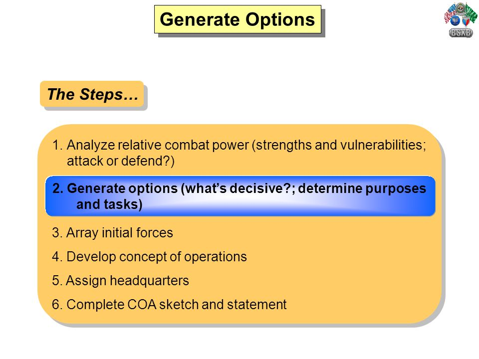 the creative writing military decision Scenario planning, also called scenario thinking or scenario analysis, is a strategic planning method that some organizations use to make flexible long-term plansit is in large part an adaptation and generalization of classic methods used by military intelligence.