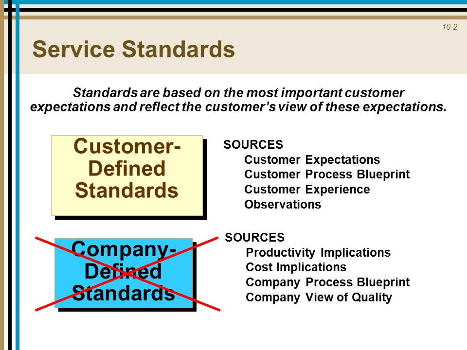 Customer defined service standards ppt video online download service standards customer defined standards company defined standards malvernweather Image collections