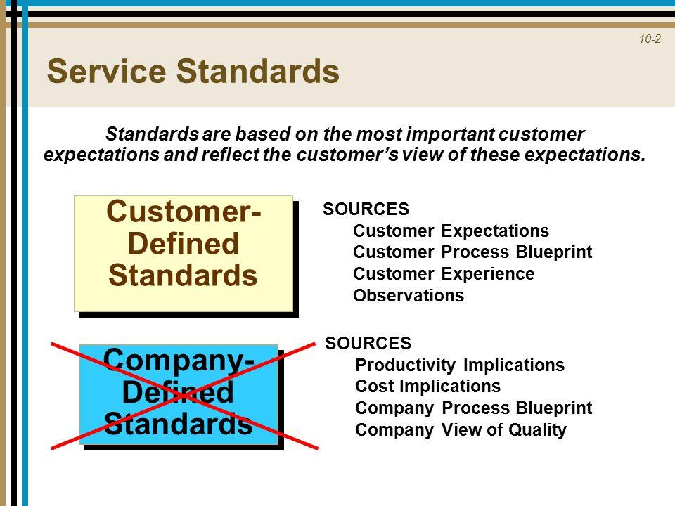 Customer defined service standards ppt video online download service standards customer defined standards company defined standards malvernweather Images