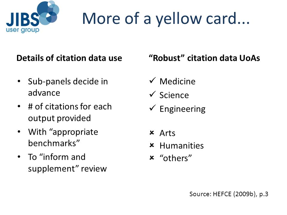 More of a yellow card... Details of citation data use