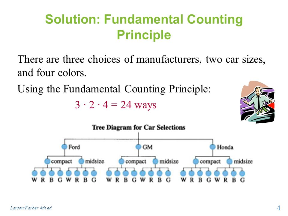 Section 43 objectives use a tree diagram and the fundamental solution fundamental counting principle ccuart Gallery