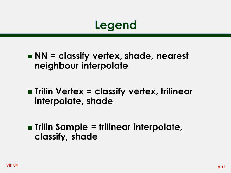 Legend NN = classify vertex, shade, nearest neighbour interpolate