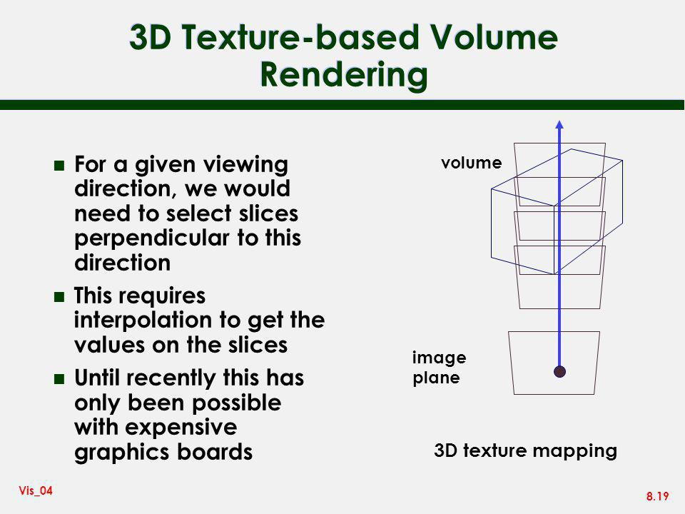 3D Texture-based Volume Rendering