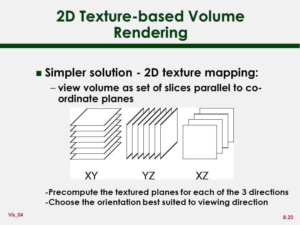 2D Texture-based Volume Rendering