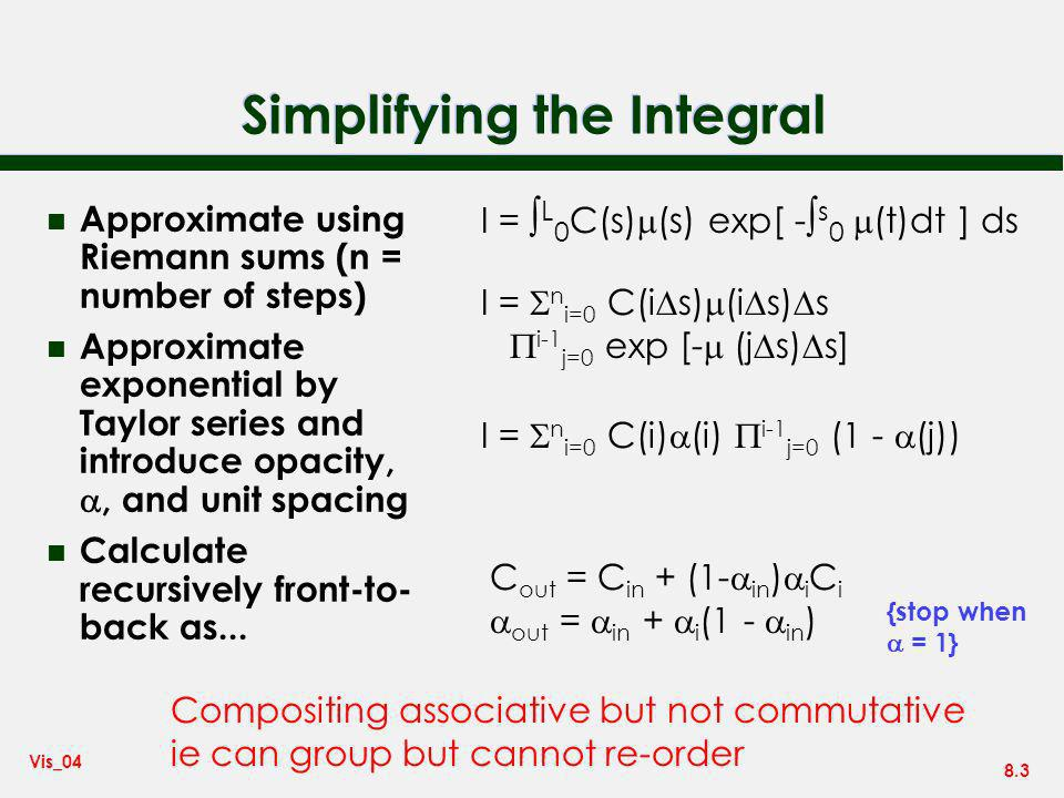 Simplifying the Integral