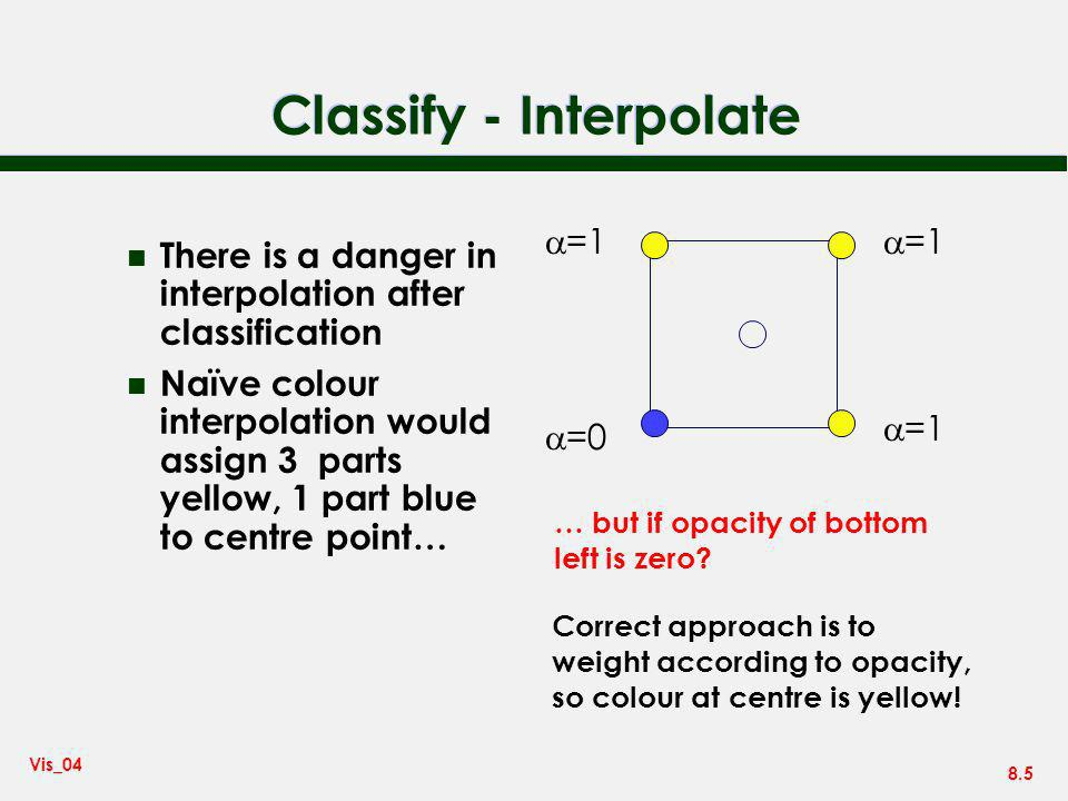 Classify - Interpolate