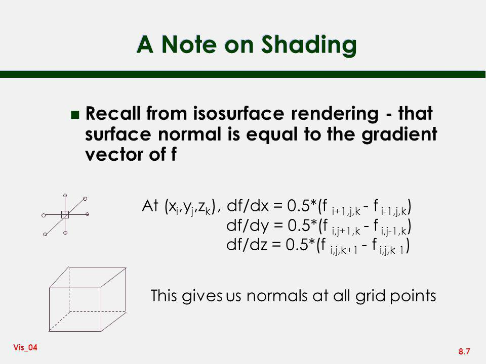 A Note on Shading Recall from isosurface rendering - that surface normal is equal to the gradient vector of f.