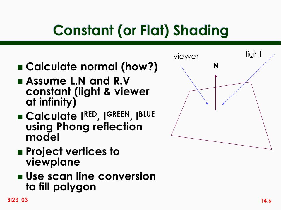 SI23 Introduction to Computer Graphics - ppt video online download