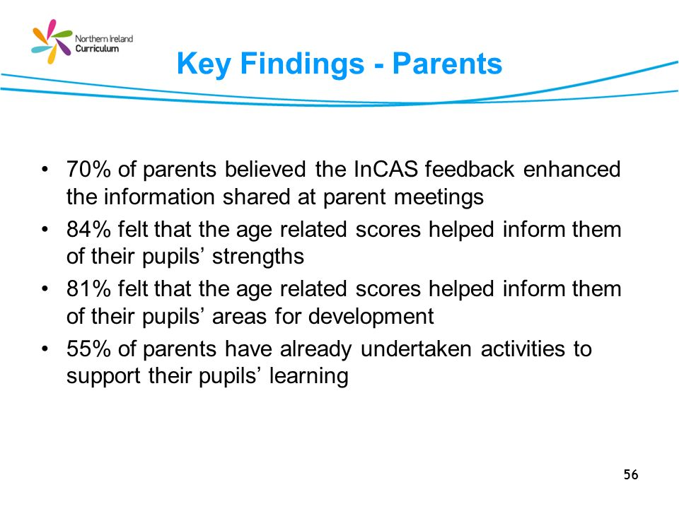 Key Findings - Parents 70% of parents believed the InCAS feedback enhanced the information shared at parent meetings.