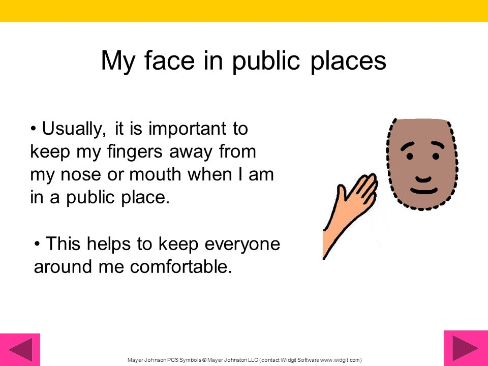 Is My Face A Private Body Part? - ppt download
