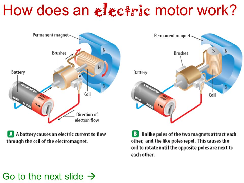 How+does+an+electric+motor+work electricity and magnetism ppt video online download