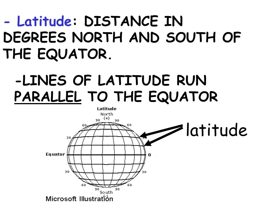 - Latitude: DISTANCE IN DEGREES NORTH AND SOUTH OF THE EQUATOR.