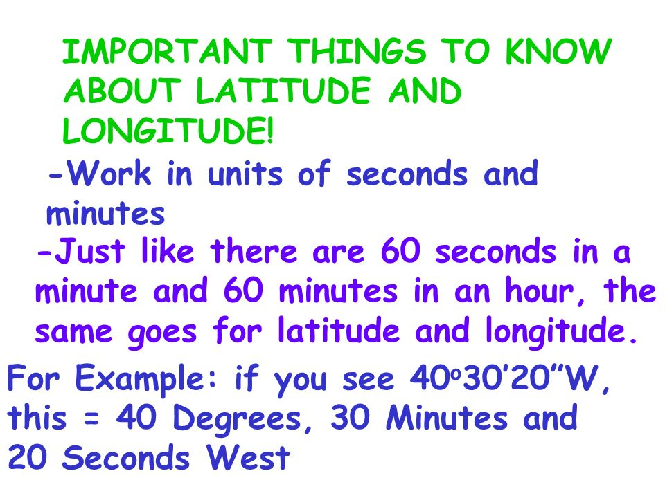 IMPORTANT THINGS TO KNOW ABOUT LATITUDE AND LONGITUDE!