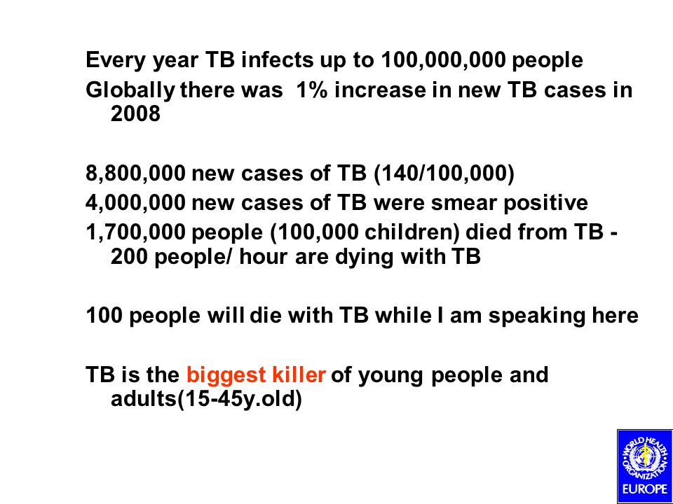 Every year TB infects up to 100,000,000 people Globally there was 1% increase in new TB cases in 2008 8,800,000 new cases of TB (140/100,000) 4,000,000 new cases of TB were smear positive 1,700,000 people (100,000 children) died from TB - 200 people/ hour are dying with TB 100 people will die with TB while I am speaking here TB is the biggest killer of young people and adults(15-45y.old)