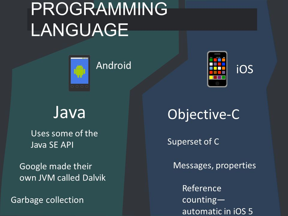 Mobile Device Programming - ppt download