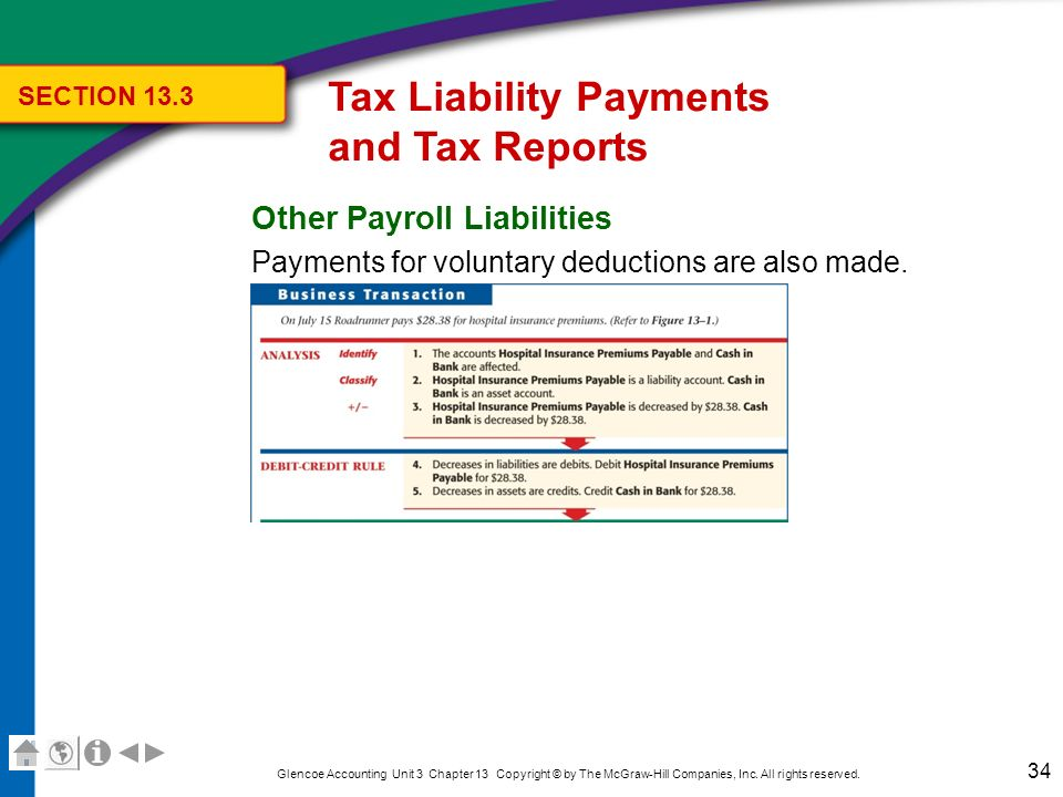 tax liability payments and tax reports