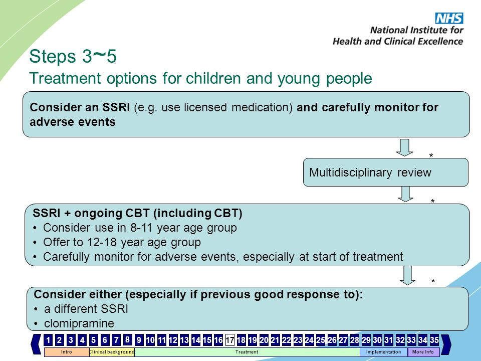 Steps 3~5 Treatment options for children and young people