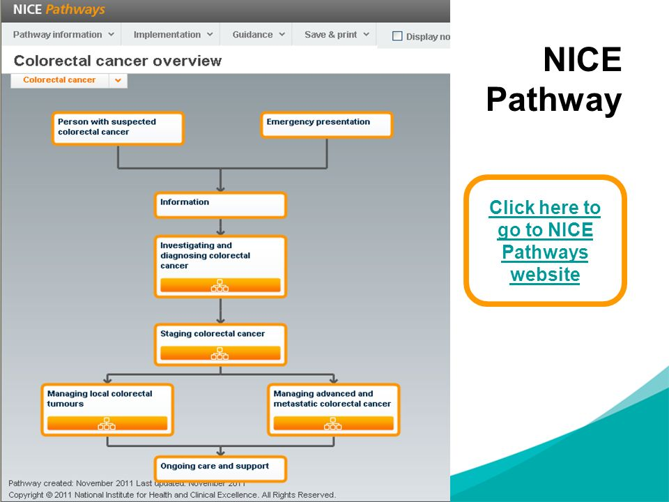 Click here to go to NICE Pathways website