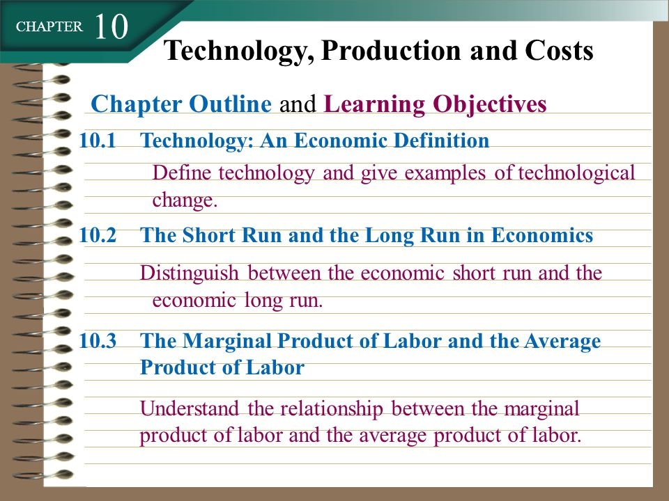 Microeconomics ECON 2302 May ppt video online download