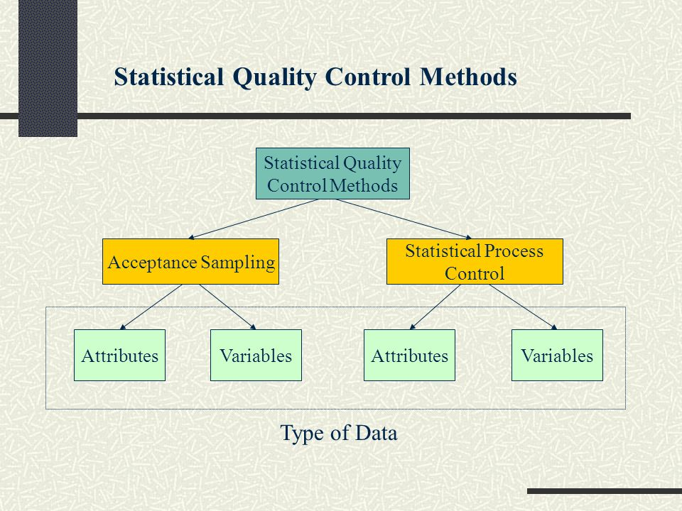 quality control methods essay Quality control is a topic pioneered by manufacturing sectors nowadays the field has developed tremendously and its techniques, tools, concepts in 1950, edwards deming, who learned statistical control from schwart, gave a series of lectures on statistical methods to japanese engineers and on.