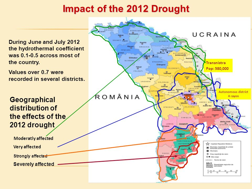 Assessment of Drought related damages in the Republic of