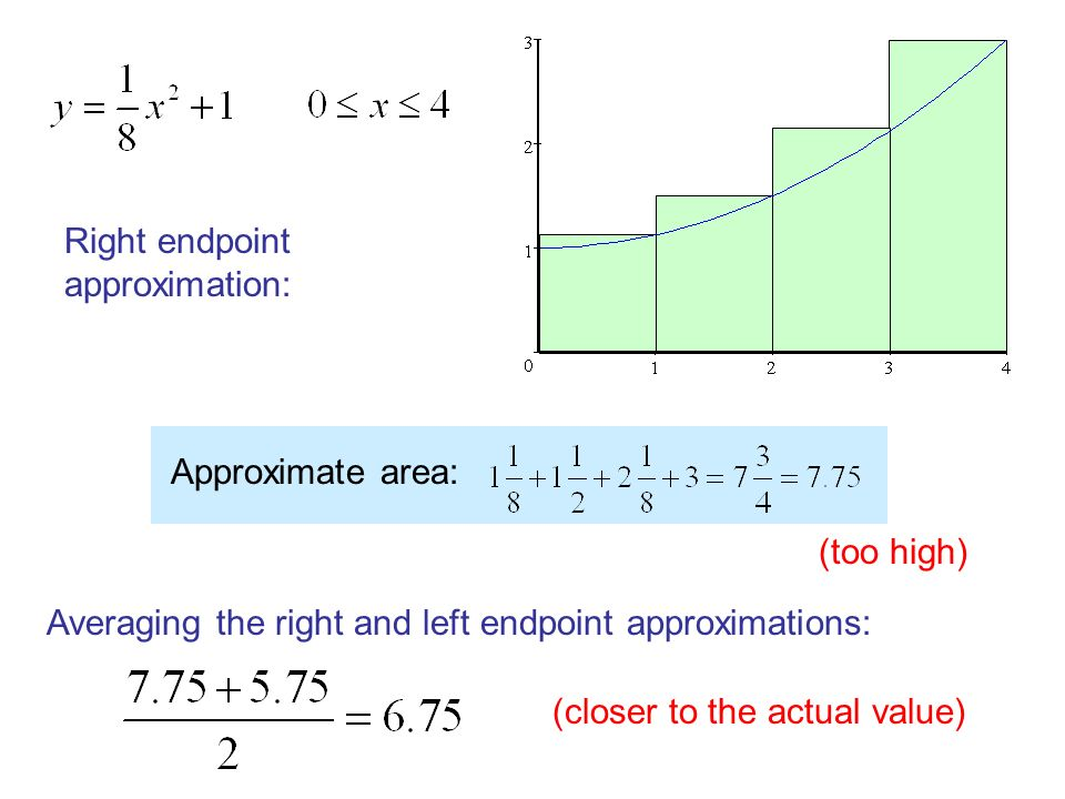 Right endpoint approximation: