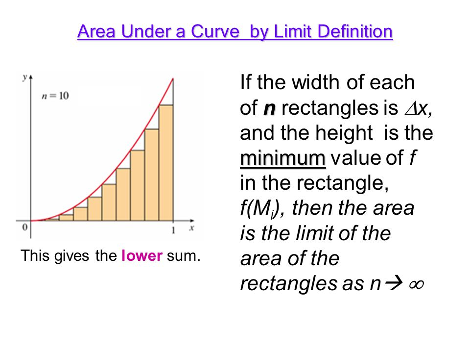 Area Under a Curve by Limit Definition
