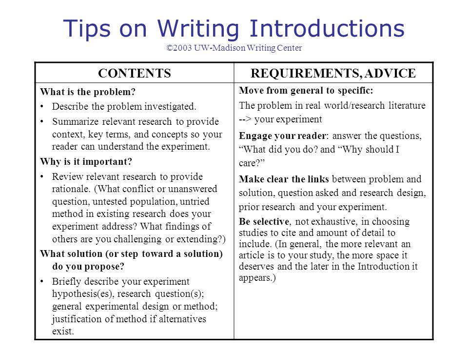 tips for writing an introduction