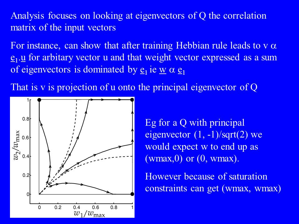 Analysis focuses on looking at eigenvectors of Q the correlation matrix of the input vectors