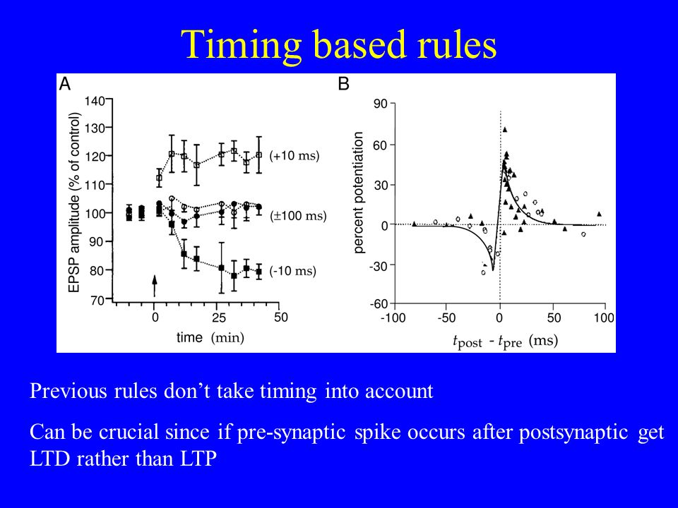Timing based rules Previous rules don't take timing into account