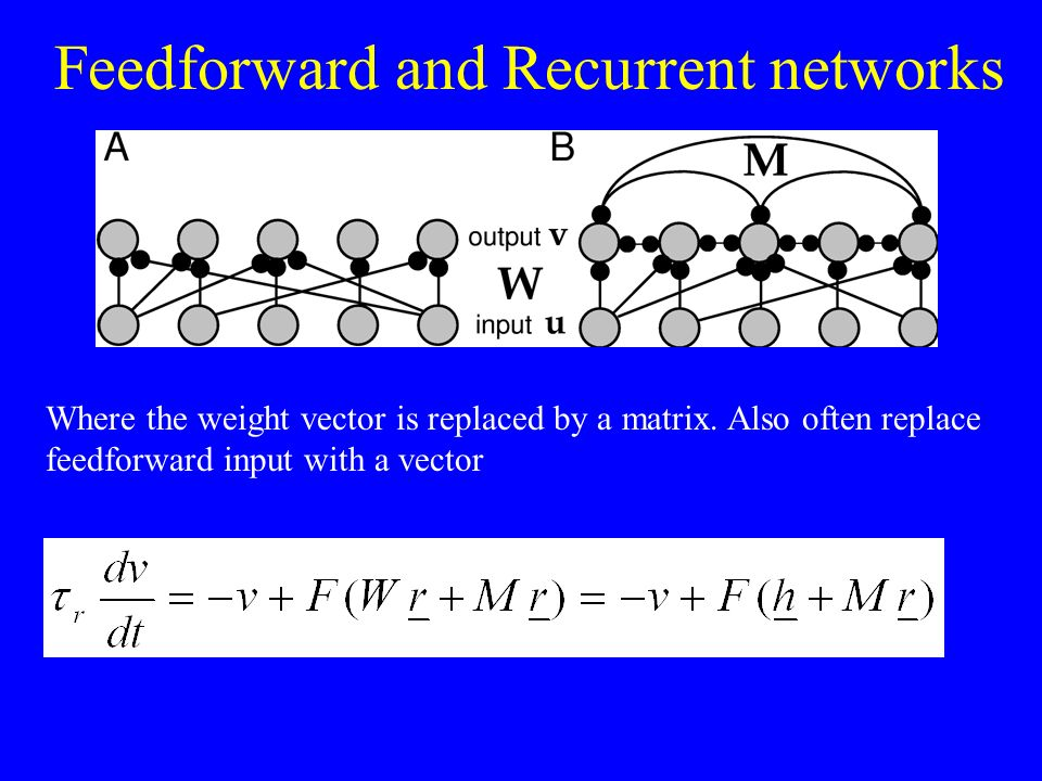 Feedforward and Recurrent networks