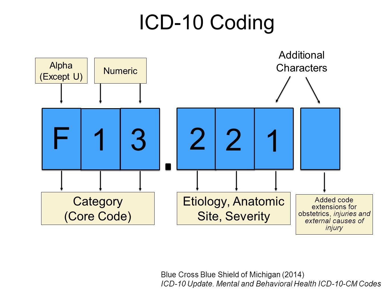 icd 10 code for myasthenia gravis