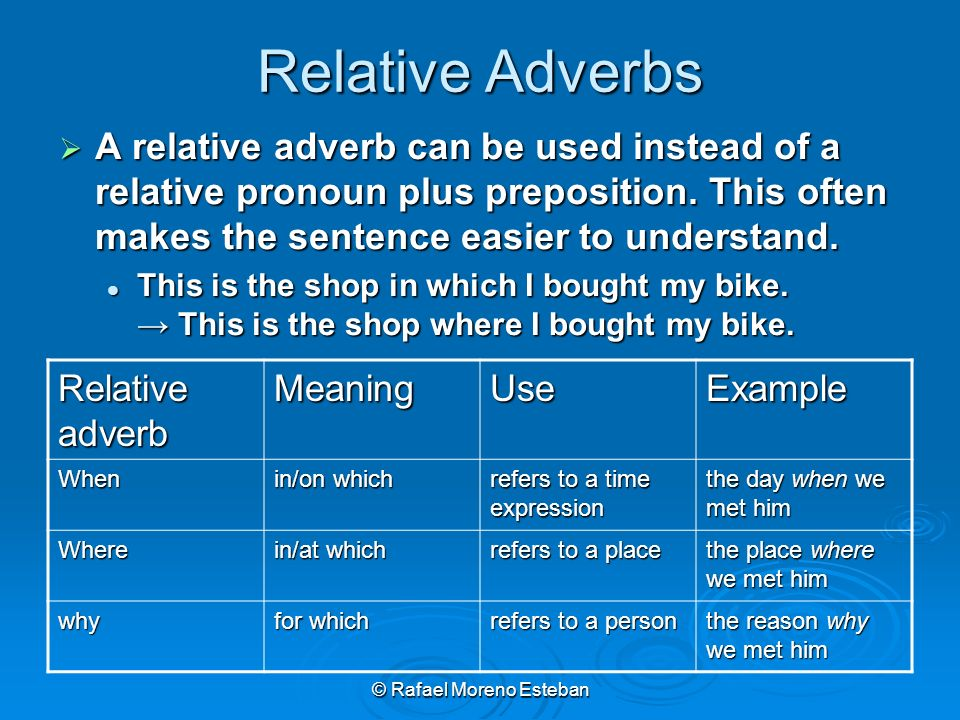 Relative Pronouns And Relative Adverbs Ppt Download