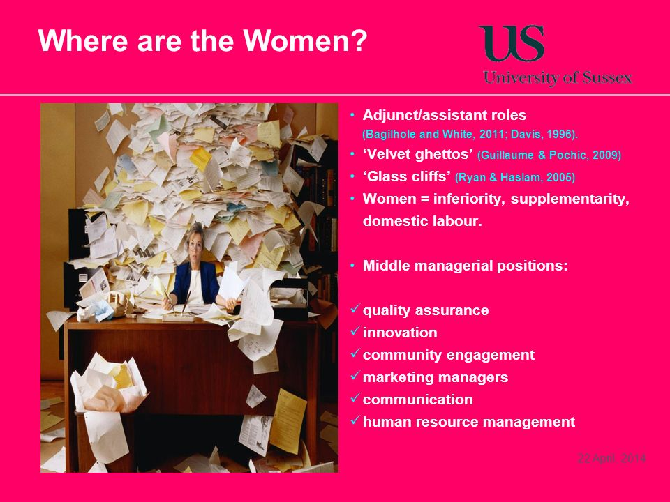 Where are the Women Adjunct/assistant roles