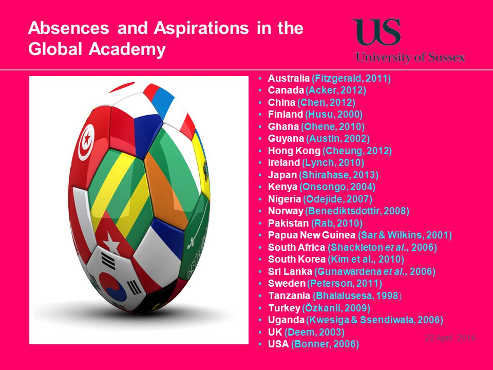 Absences and Aspirations in the Global Academy